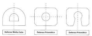 perfiles defensas para barcos